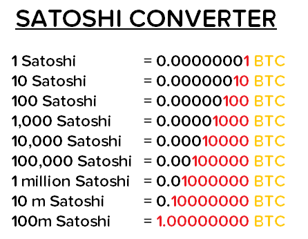 btc satoshi